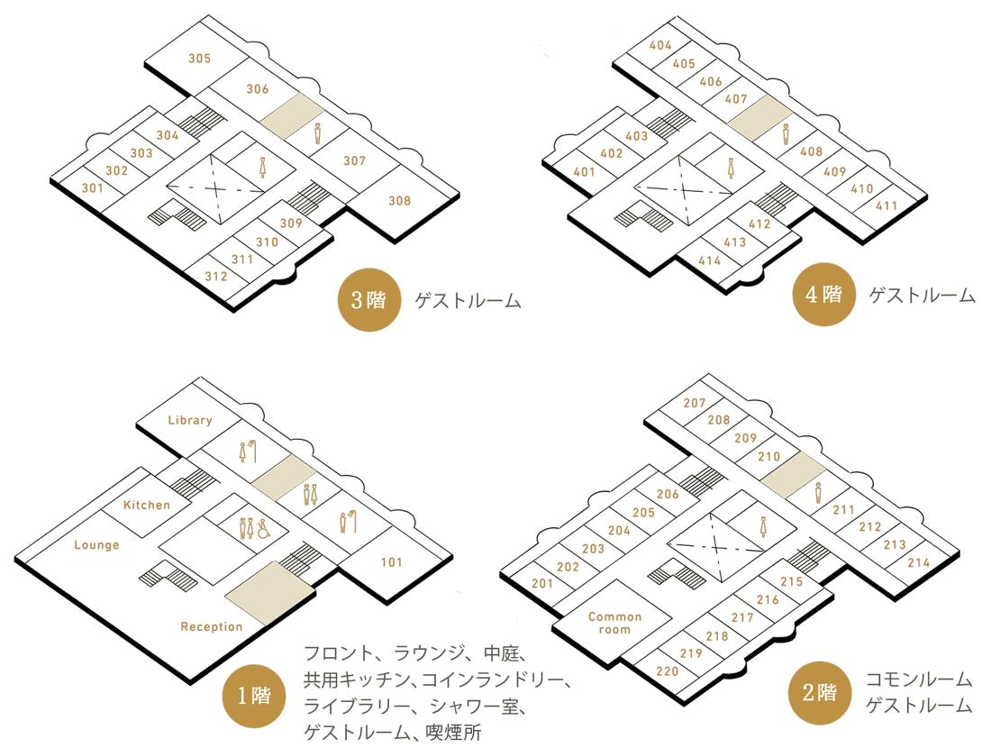 フロアマップ 1階フロント、ラウンジ、中庭、共用キッチン、コインランドリー、ライブラリー、シャワー室、ゲストルーム、喫煙所。2階コモンルーム、ゲストルーム。3・4階ゲストルーム